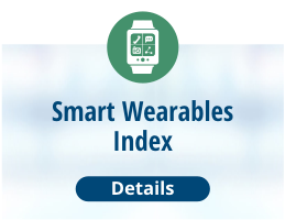 Smart Wearables Index